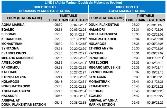 Horaires Ligne Bleue Metro Athènes
