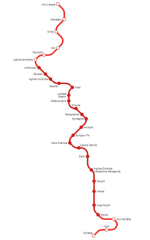 Plan Ligne Rouge Metro Athenes