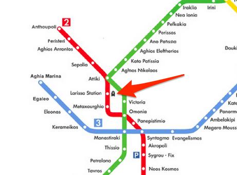 Station Metro Gare Athenes