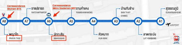 Connexions airport rail link Bangkok