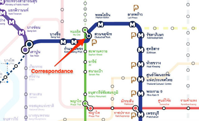 correspondance ligne sukhumvit ligne bleue metro