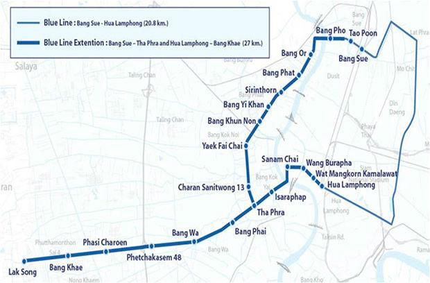 Carte de la ligne bleue du métro de Bangkok (MRT)