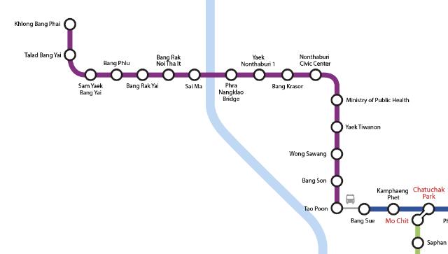 Carte de la ligne pourpre du métro de Bangkok (MRT)