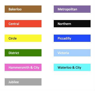 couleurs lignes metro londres