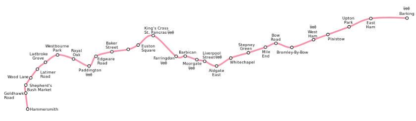 plan-metro-londres-hammersmith-city-line