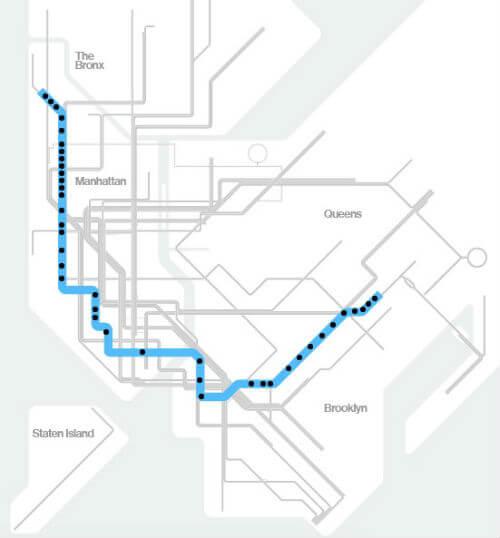 Plan Metro New York Ligne C