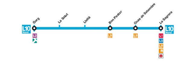 Plan Metro Barcelone Ligne 10 Nord