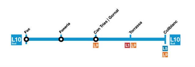 Metro Barcelone Ligne 10 Sud