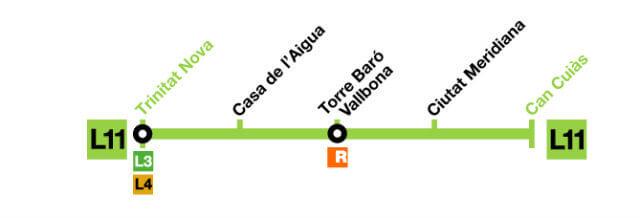 Metro Barcelone Ligne 11