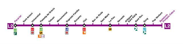 Metro Barcelone Ligne 2
