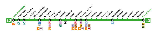 Metro Barcelone Ligne 3