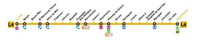 Metro Barcelone Ligne 4
