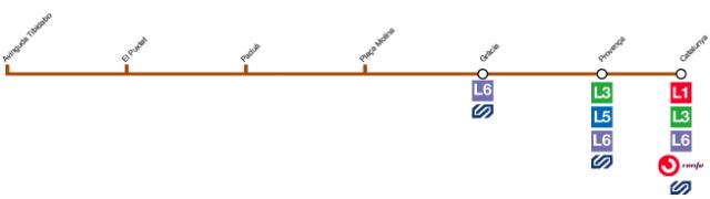 Metro Barcelone Ligne 7