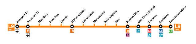 Metro Barcelone Ligne 9 Sud